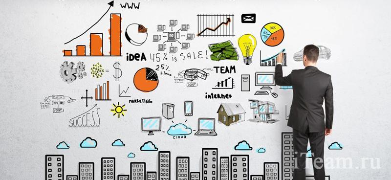 Разрабатываем план маркетинга: политика продвижения