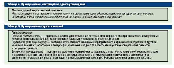 """""""Основные этапы разработки стратегического плана компании"""